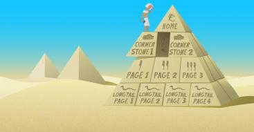 Nội dung nền tảng – bài viết quan trọng nhất là gì